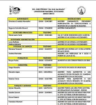 MEDIDAS INSTITUCIONALES ANTE EL CORONAVIRUS